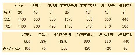漏胸装out啦51《女生道》打造完美神仙_神仙苏州三围公交图片