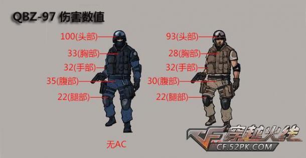 冷门枪械推荐 国产神兵利器进化QBZ95升级QBZ97