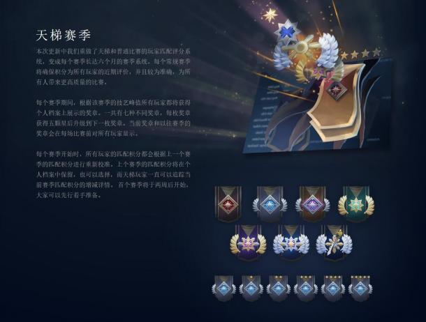 AG官网:《Dota2》新赛季系统11月22日上线 V社重新定义两周