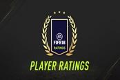 《FIFA 19》确认加入中超 将包含16支球队