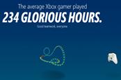 微软年度Xbox回顾:玩家平均一年游戏234小时