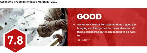 《刺客信條3:重制版》IGN 7.8分 有改進但很難讓人重返其中