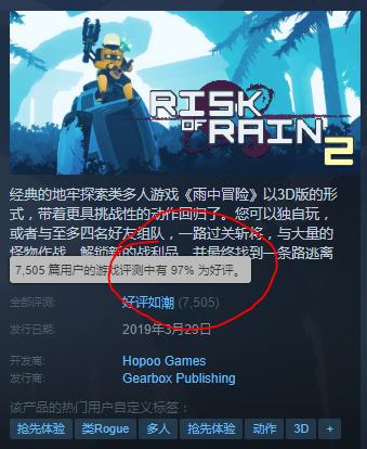 《雨中冒险2》steam热度不减 抢先体验版好评如潮