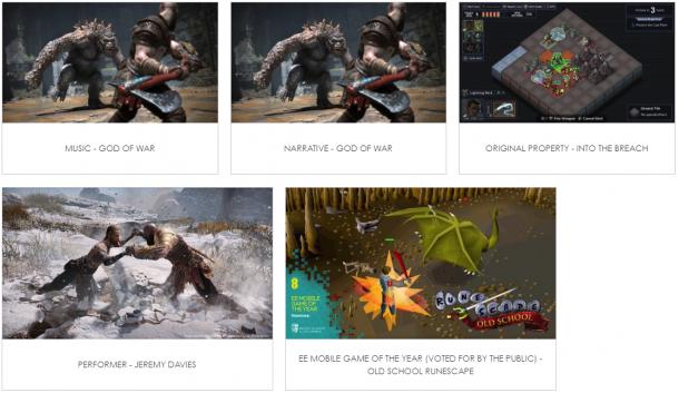 《戰神4》成最大贏家 2019英國學院游戲獎結果出爐