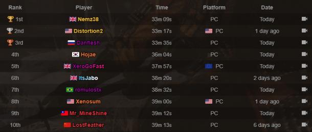 真实跑酷游戏 《只狼》速通记录刷新至33分9秒