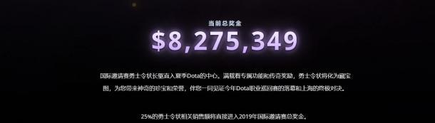 《DOTA2》TI9小紫本破800万美元 前10名有7名是中国玩家