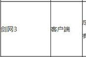 广电最新网游版号下发!