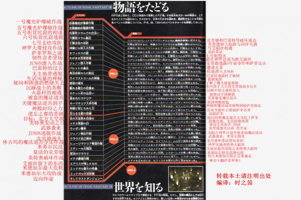 记忆复苏!《最终幻想7》故事走向重要事件直观回顾最强一图流