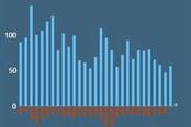 《鬼谷八荒》Steam玩家评价总数破十万 国产好…
